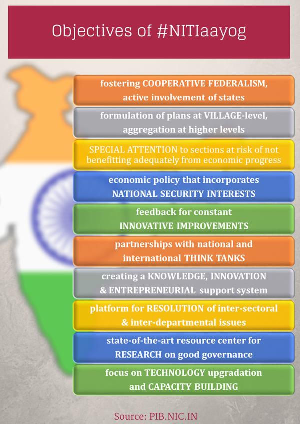 national institution for transforming india niti The national institution for transforming india (niti aayog) is formulating a vision 2030 document this document is coterminous with the un's 2030 sustainable development goals (sdgs.
