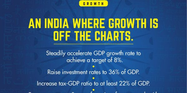 The Strategy for New India